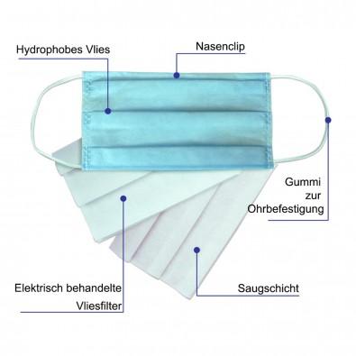 Gesichtsmaske für Mund-Nasenabdeckung, 3-lagig, waschbar